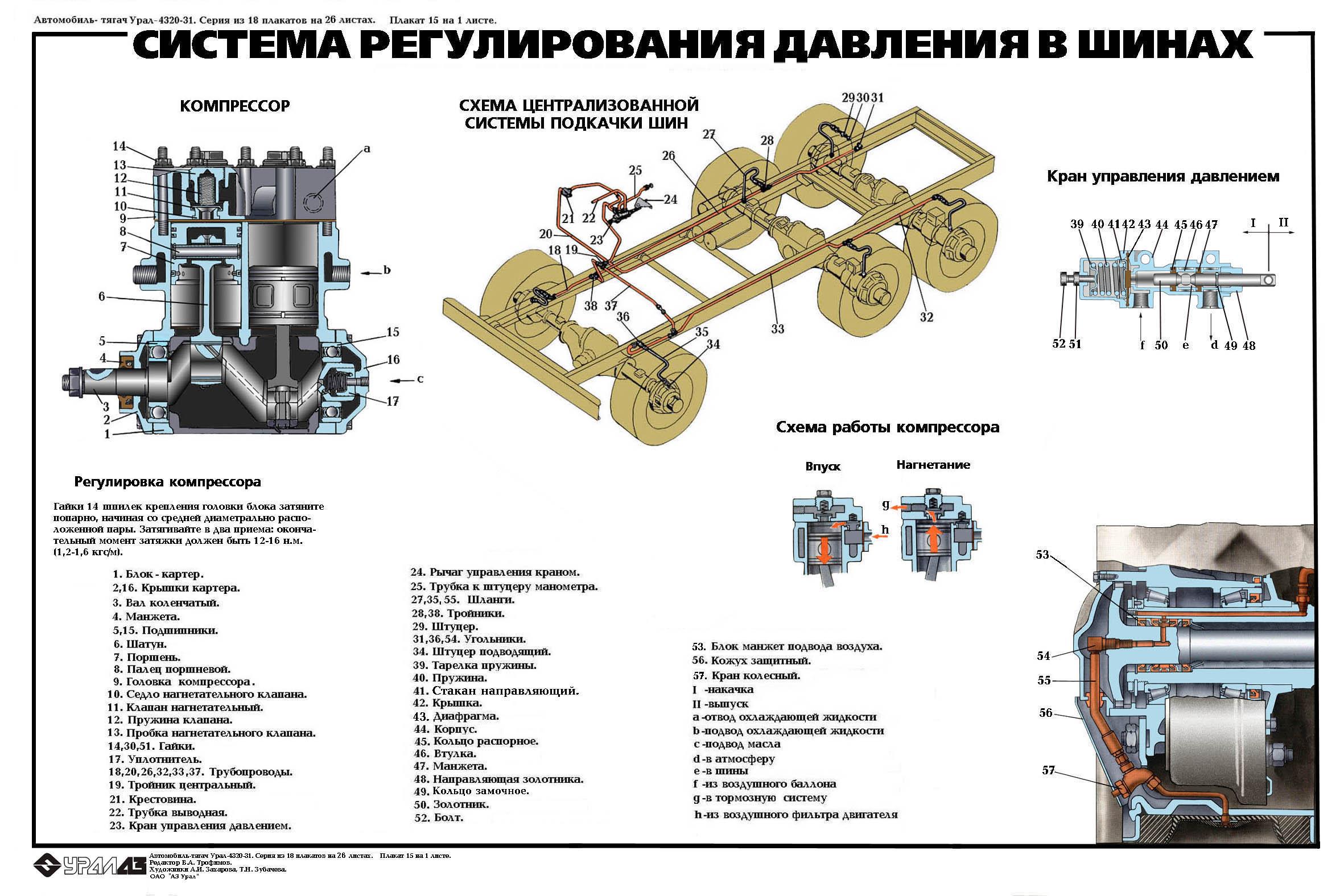 Система регулировки давления в шинах предназначена для прохождения автомобилем сложных участков местности - пески...