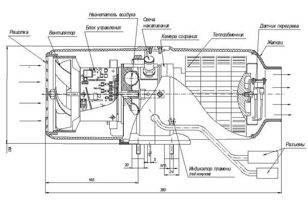 Отопитель воздушный Планар-4Д-24